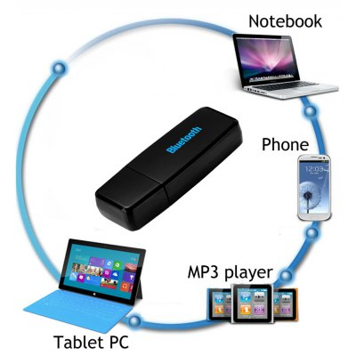 Bluetooth 2.0 A2DP USB Audio Stereo Music Receiver for iPhone Samsung Smart Phone Tablet PC
