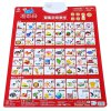 Buy Baby Bump Sound Wall Charts Intelligent Toy RED