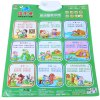 Buy Baby Bump Sound Wall Charts Intelligent Toy GREEN