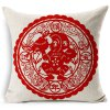 Multi-functional Cotton Linen Pillow Cover Without Pillow Inner deal