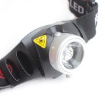 Zweihnder 150Lm Cree XPG R5 2 Modes Water Resistant Zoomable LED Headlight - 3 x AAA Battery
